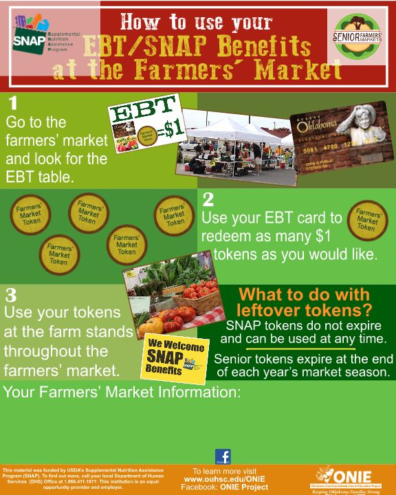 How to Use Your EBT/SNAP Benefits at the Farmers Market