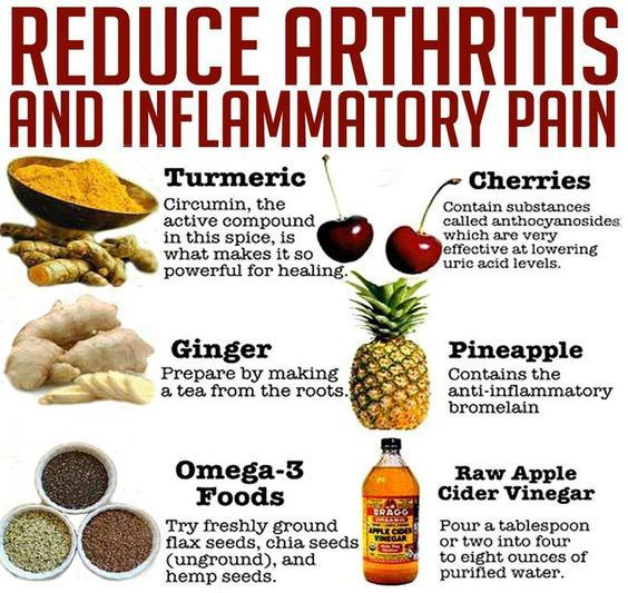 8 Best Remedy Natural Foods For Arthritis and Inflammatory Pain – Medi Idea