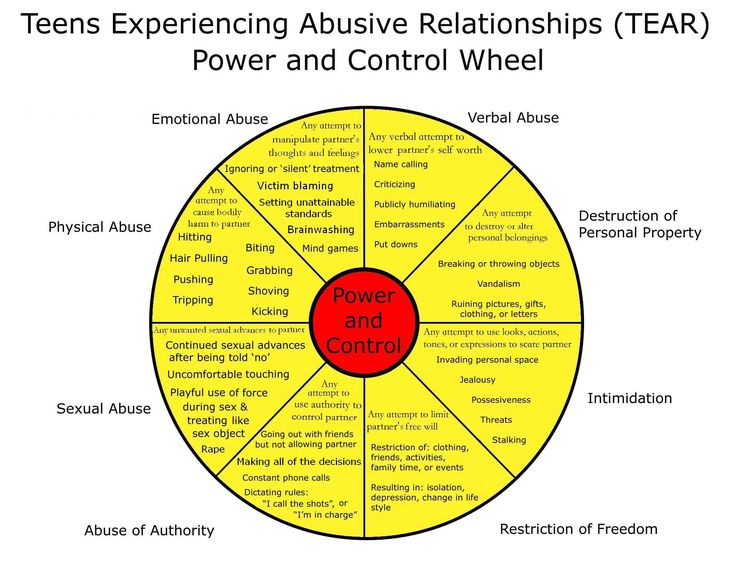 Dating after emotional abuse