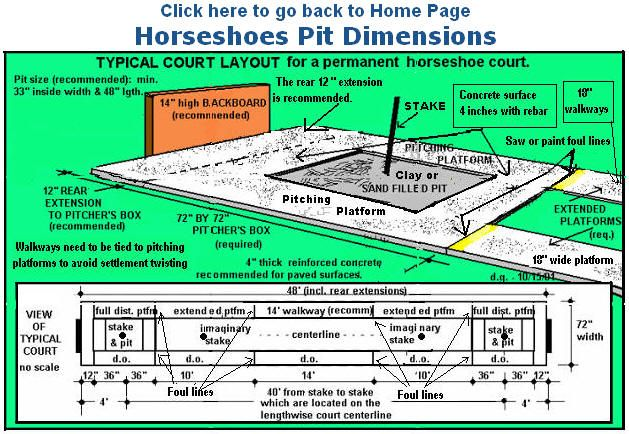 Official Horseshoe Pit Dimensions Diagram Topeka