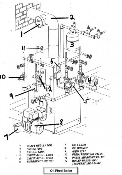oil boiler parts diagram