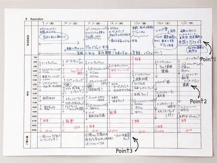 """""""結果を出す人""""の使える手帳テク:日経ウーマンオンライン"""