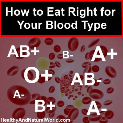 How to Eat Right for Your Blood Type...this works for me..type 0 and I feel better and have lost weight!