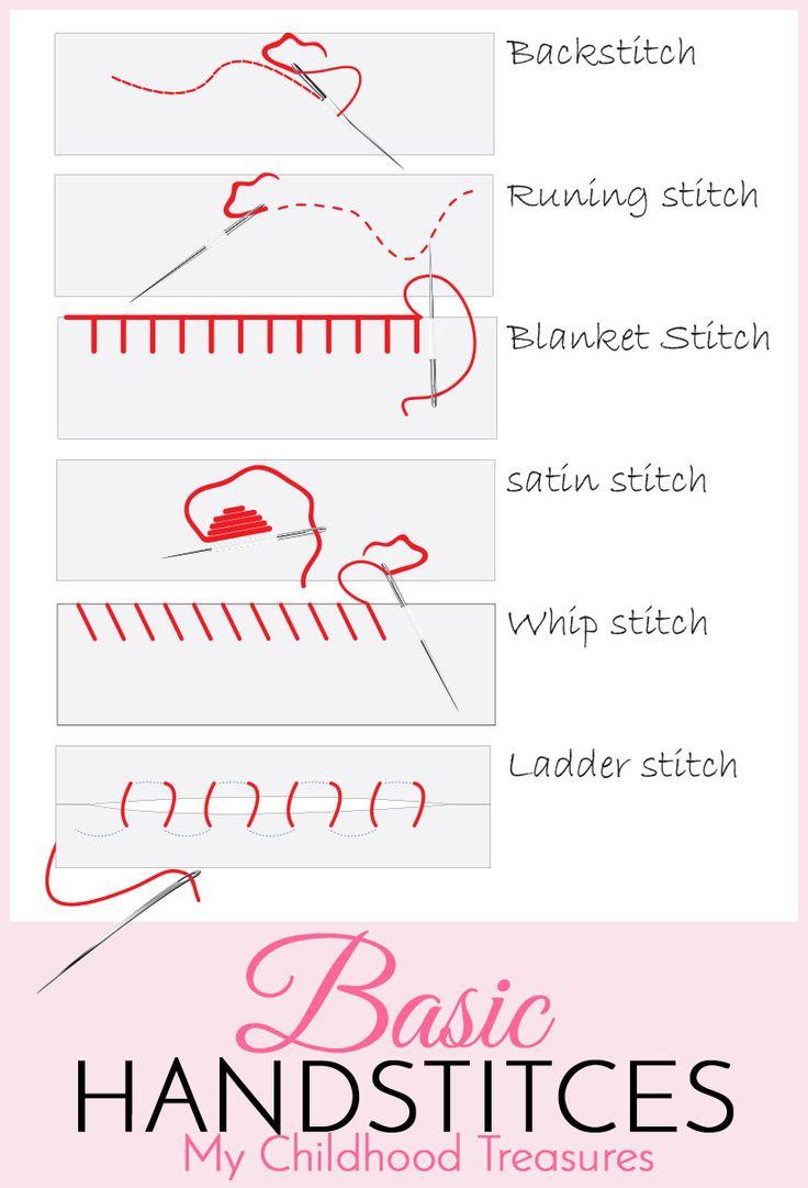 6 Basic Hand Stitches -