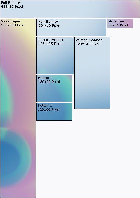 Beispiele für Bannerformate