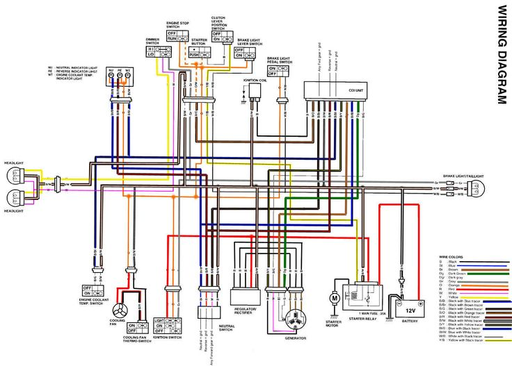 grizzly 600 fan wiring further yamaha grizzly 600 wiring diagram yamaha grizzly 600 carb line diagram 1999 yamaha grizzly 600 wiring diagram club one crossfit wire center u2022 rh lakitiki co