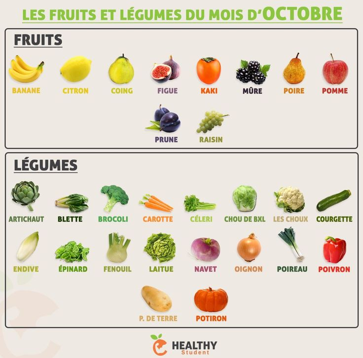 petit calendrier des fruits et l gumes du mois d 39 octobre healthy student par valentin. Black Bedroom Furniture Sets. Home Design Ideas