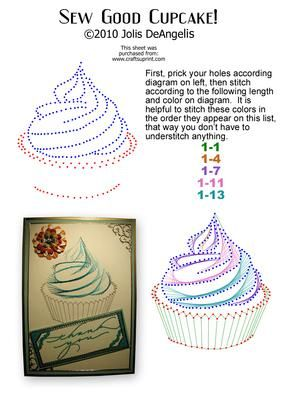 Sew Good Cupcake stitching pattern on Craftsuprint designed by Jolis DeAngelis - What better guilt-free cupcake could you possibly give your loved one