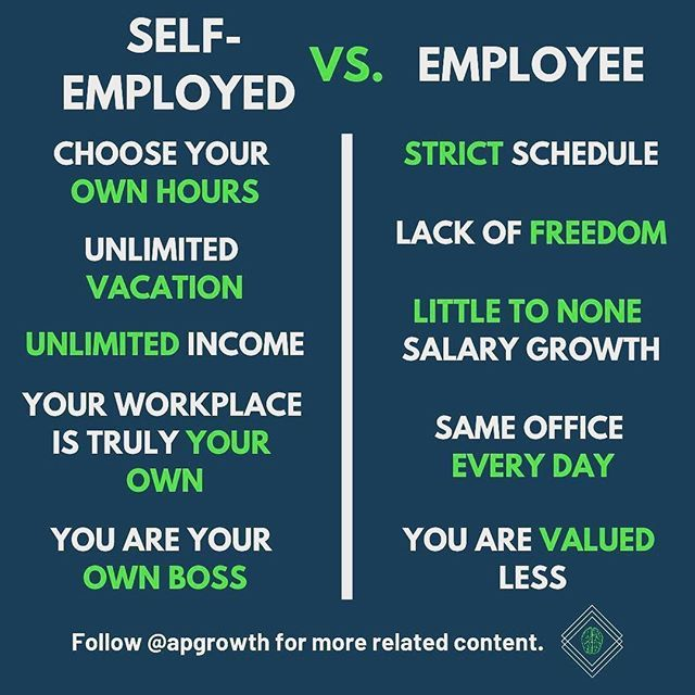 Self Employed Vs Employee Pros And Cons Entrepreneurship Business Business Workplace Self
