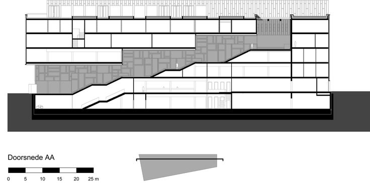 Gallery of Culturehouse in Arnhem / Neutelings Riedijk Architects - 20