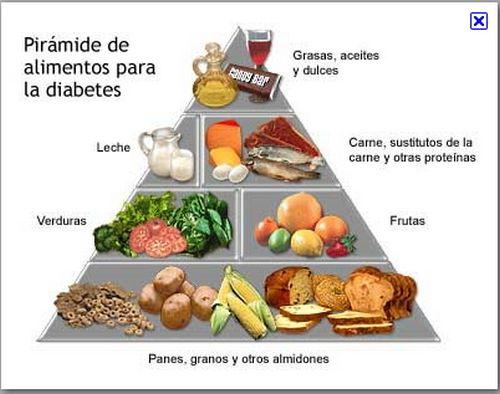 Recetas para Diabéticos y Celíacos Consejos Sanos: Dieta para recuperación del páncreas para diabétic...