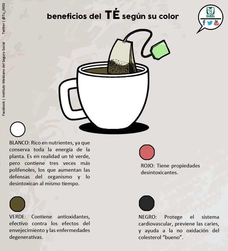 Beneficios del Té según su color.