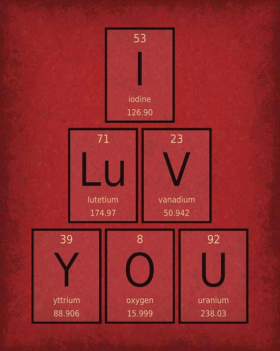 Periodic Table Word Poster I Love You Wall Art by GetYourNerdOn