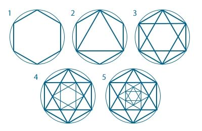 triangles and hexagons in Islamic art                                                                                                                                                                                 More