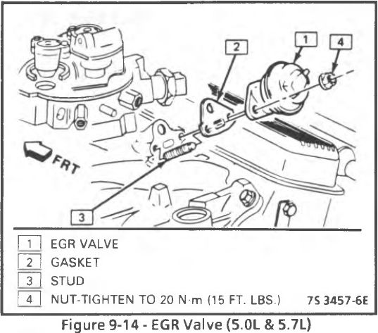 Exhaust gas recirculation (egr) system 1989 tbi - GM Square Body - 1973 - 1987 GM Truck Forum