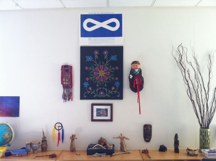 Aboriginal Metis Focus Wall