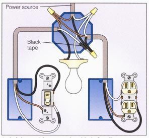 Light and Outlet 2-way Switch Wiring Diagram