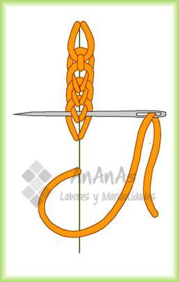 punto de cadeneta hungaro (Hungarian Braided Chain Stitch) - embroidery stitches…