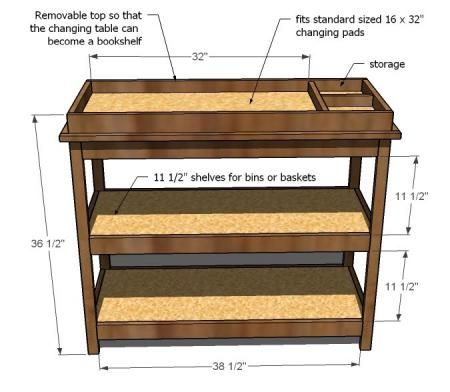 I want to make this!  DIY Furniture Plan from Ana-White.com  This simple changing table features is basically a bookcase with a removeable topper, enabling you to convert back to a changing table. Features two large shelves and a divided topper, perfect for a changing pad and keeping baby necessities at hand.