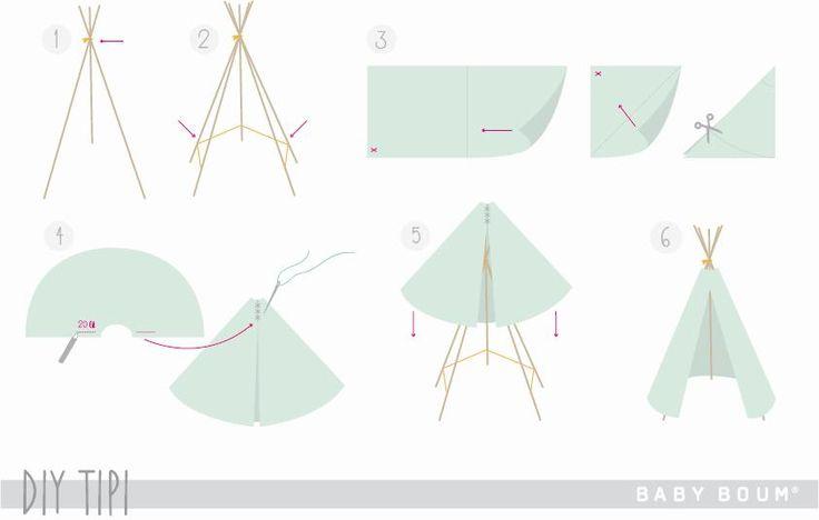 un chouette tipi diy en deux temps trois mouvements | Blog | BEMINI by BABY BOUM