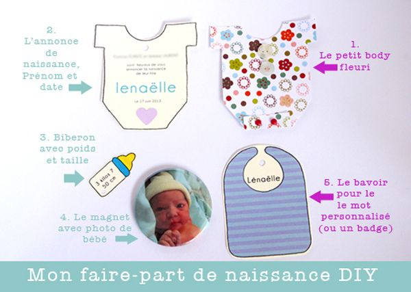 Bien-aimé 26 best faire part naissance vintage images on Pinterest | Baby  DO12