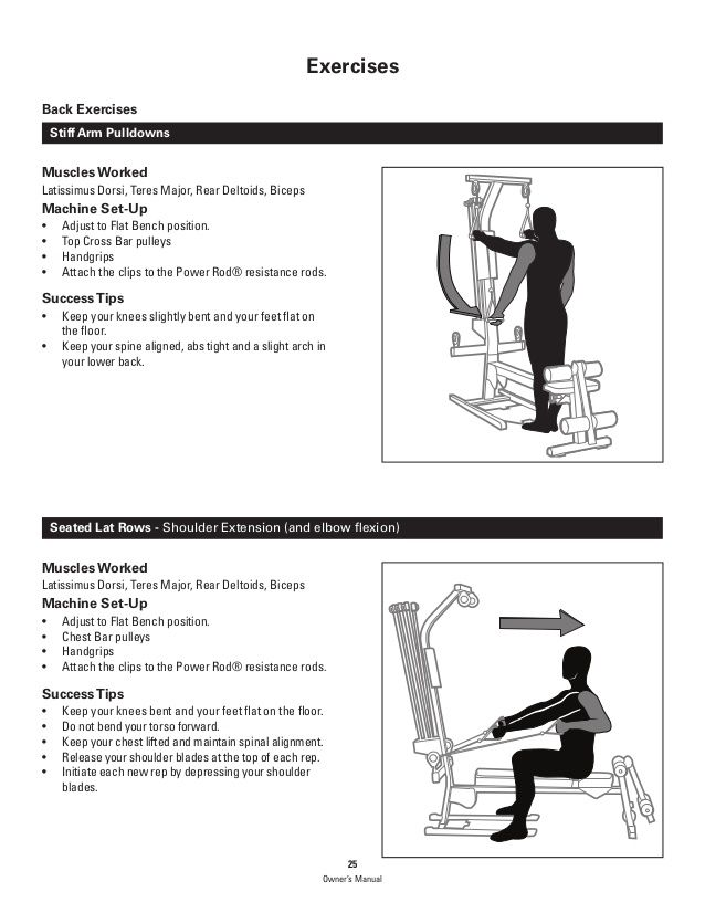 Bowflex Pr1000 Home Gym Exercises Manual In 2020 Home Gym Exercises Bowflex Workout Routine Bowflex