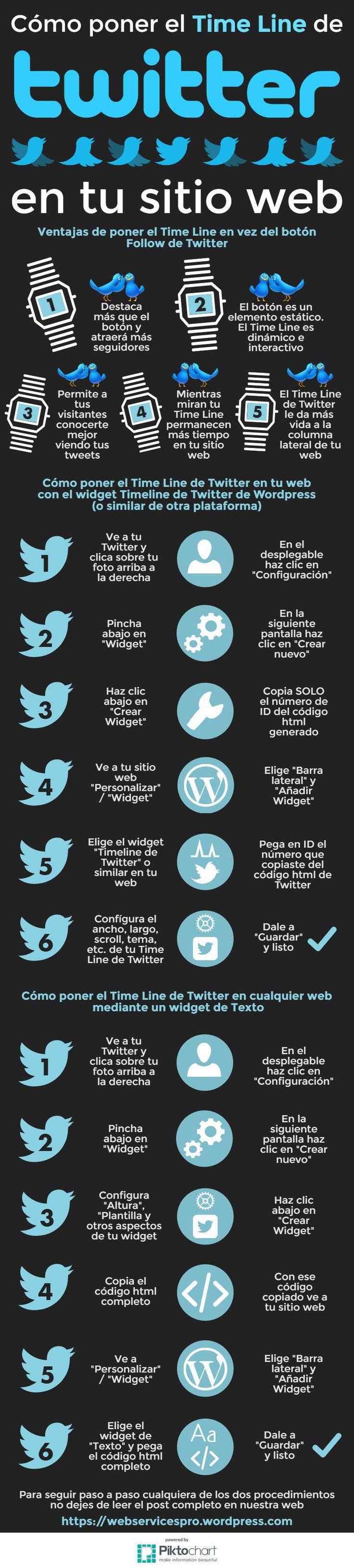 WordPress: Cómo añadir el Timeline de Twitter #infografia