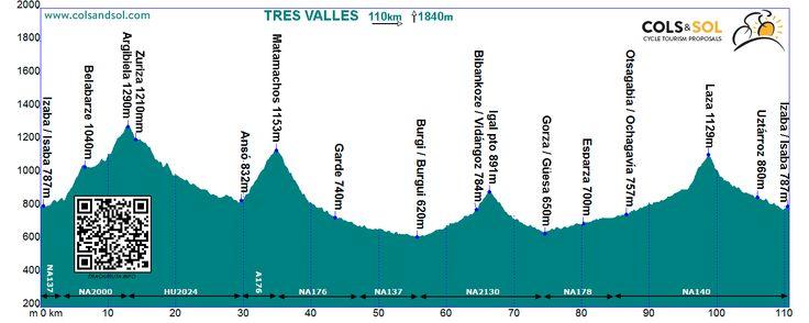 05 Tres Valles guide rail