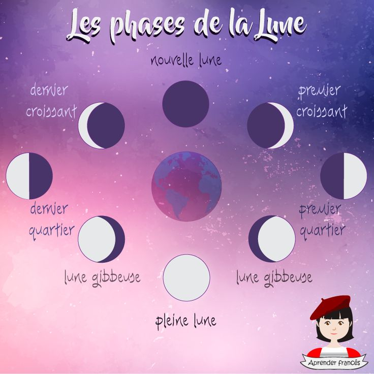 phasesdelalune moonphases