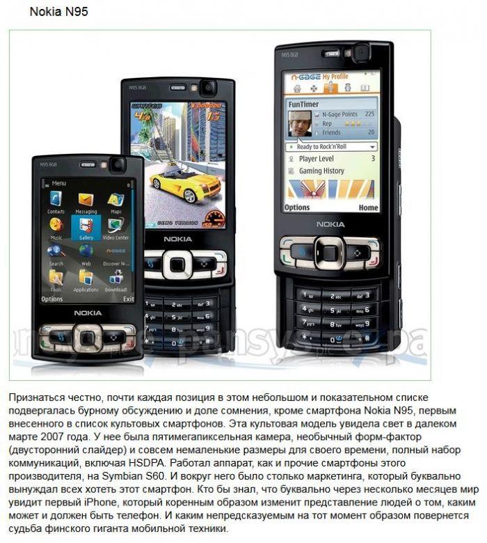 Старые мобильные телефоны - RarityMobile