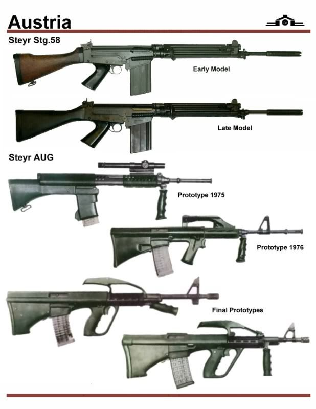Styre Arms StG.54 & AUG Prototypes.