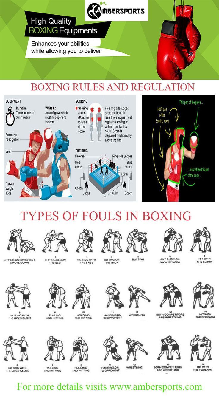 Know The Sports Types Of Boxing Fouls For Your Boxing Mma Equipment Gear And Apparel Needs Visit Proboxing C Boxing Techniques Boxing Rules Boxing Drills