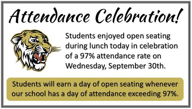 Attendance Incentive More