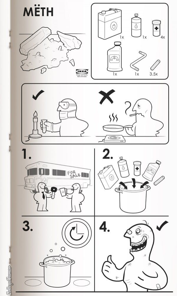 Best IKEA Instructions Images On Pinterest Ikea Creative And - Create your own game of thrones ikea instructions