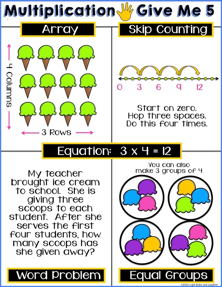 Multiplication Give Me 5 Poster and Worksheet - FREE! Students show the equation, array, skip counting, word problem and equal groups.