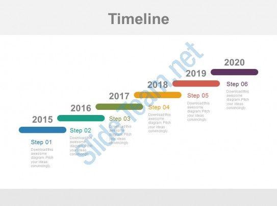 The  Best Powerpoint Timeline Slide Ideas On