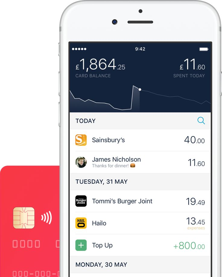 Monzo – It's time for a new kind of bank
