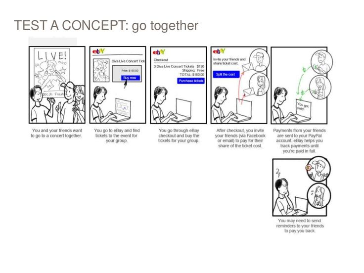 14 best UX Deliverable - storyboard images on Pinterest - interactive storyboards