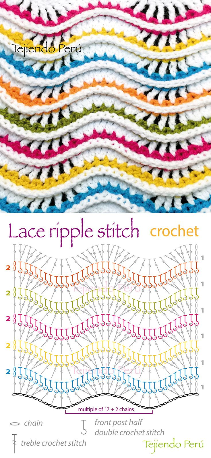 Crochet: lace ripple stitch diagram (pattern or chart)! A lot of crochet video tutorials!