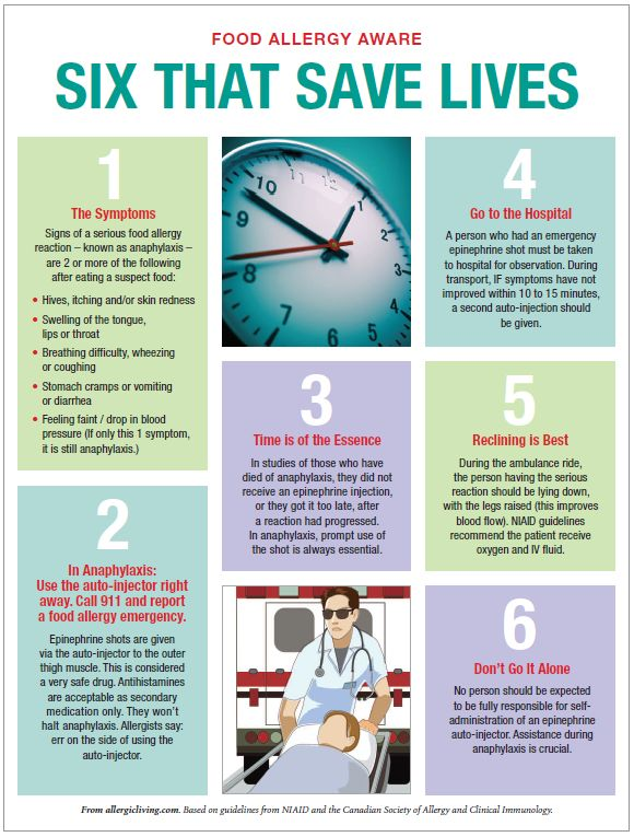 Six that Save Lives: 6 critical & life-saving steps to take during a food allergy emergency. A free educational poster.