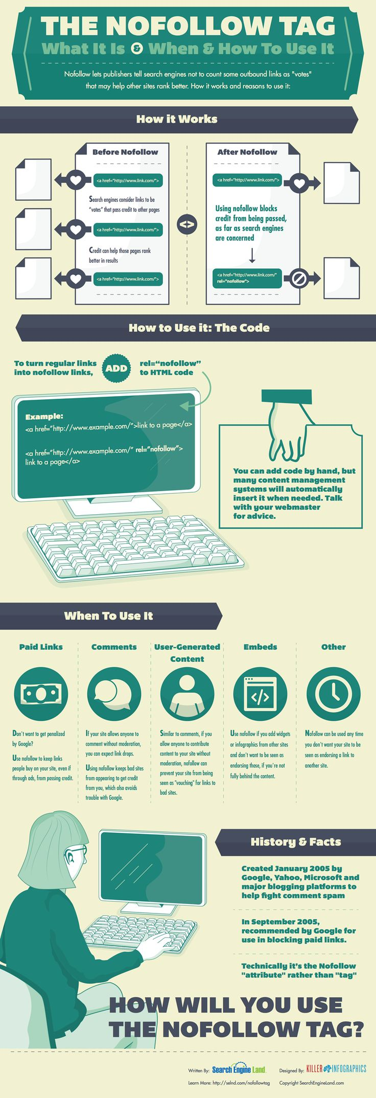 #Infographic: What Is The Nofollow Tag; When & How To Use It #SEO http://selnd.com/19WMVsz