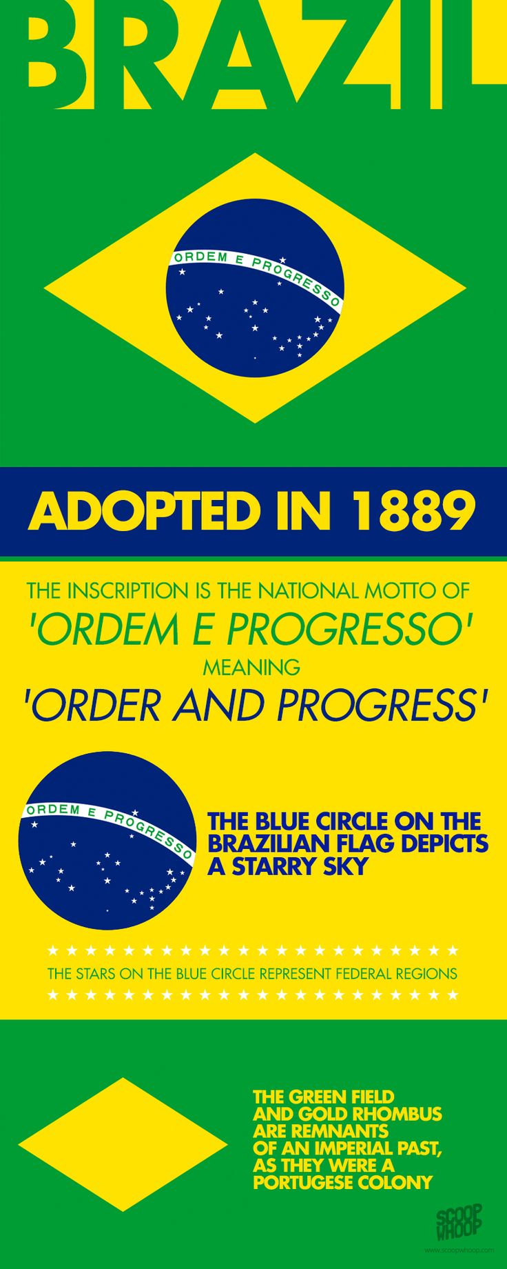 #Fact about Flag Of #Brazil.