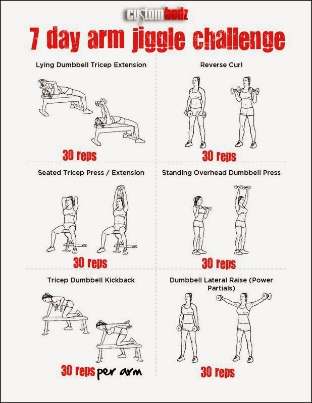 arm exercises for women - - Yahoo Image Search Results