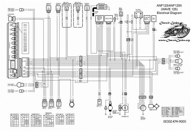 Honda Wiring Diagram, http://bookingritzcarlton.info/honda