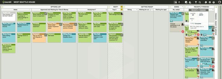 15 Juicy Kanban Board Templates For Excel Free Tipsographic Kanban Board Kanban Visual Board