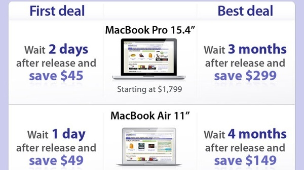 When to Buy Apple Products for the Best Deals milaxx aletauzs