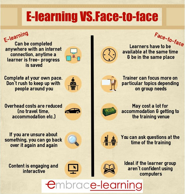 Benefits Of Elearning Vs Face To Face Traditional