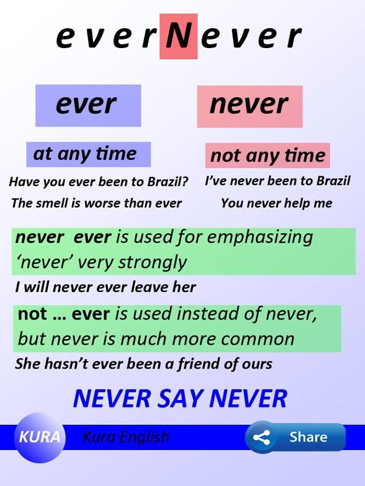 Ever vs Never