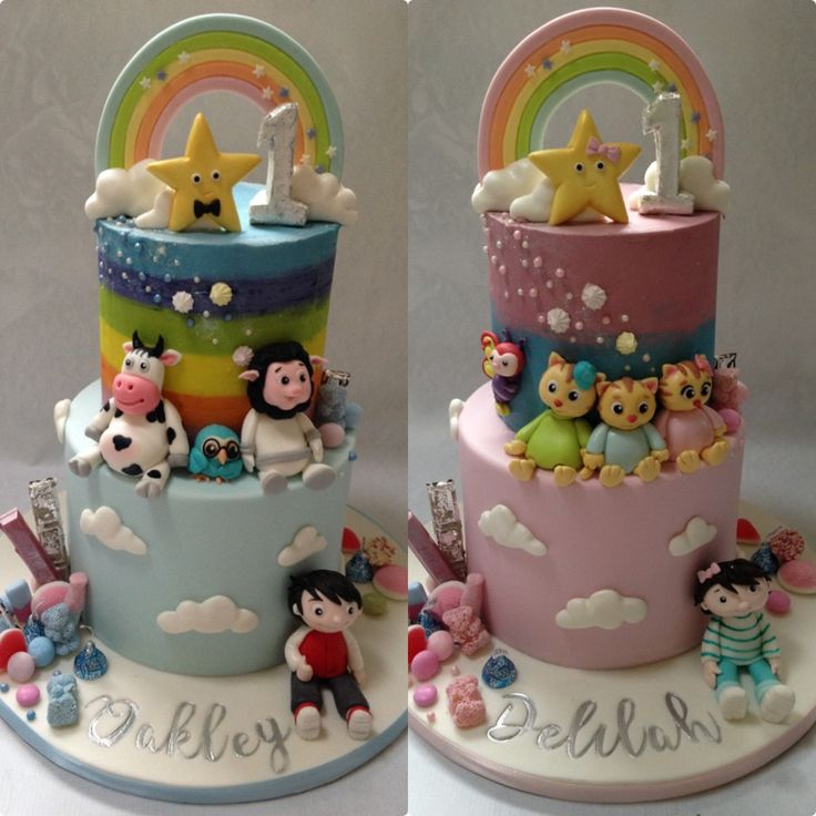 Pin on Children's birthday cakes