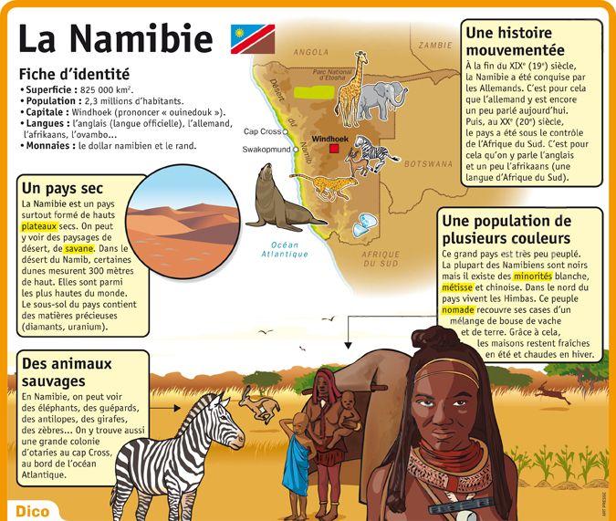 Fiche exposés : La Namibie